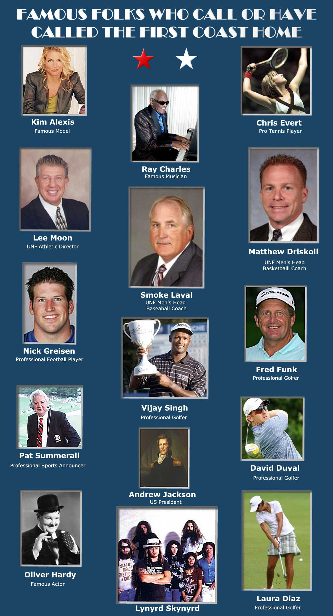 Famous Folks of the First Coast